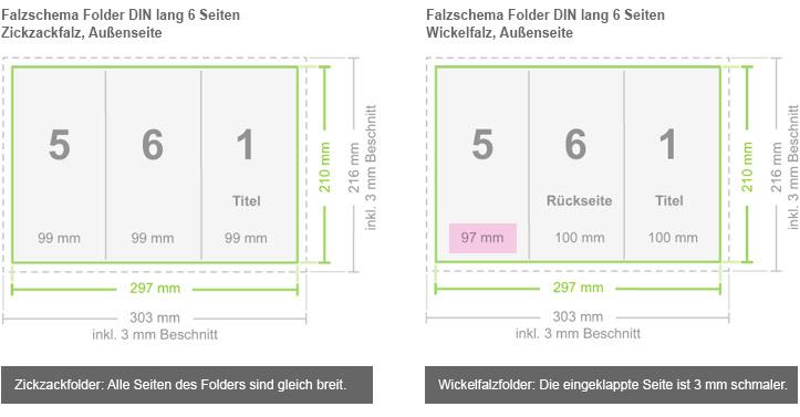 Folder Im Din Lang Format Drucken Eine Sichere Sache Bei Saferprint